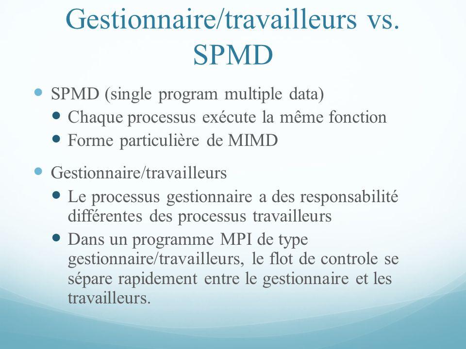 Gestionnaire/travailleurs vs. SPMD