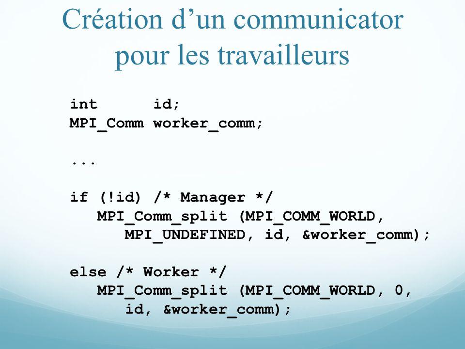 Création d'un communicator pour les travailleurs