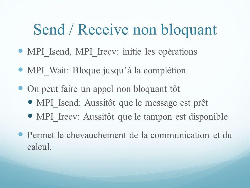 Send / Receive non bloquant