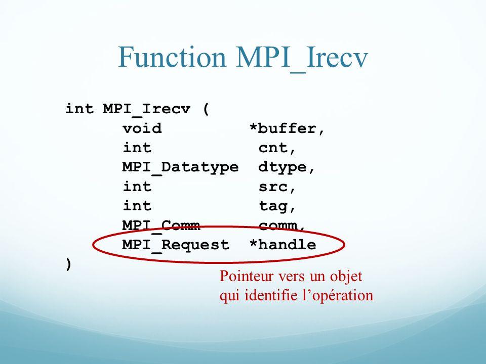Function MPI_Irecv int MPI_Irecv ( void *buffer, int cnt,