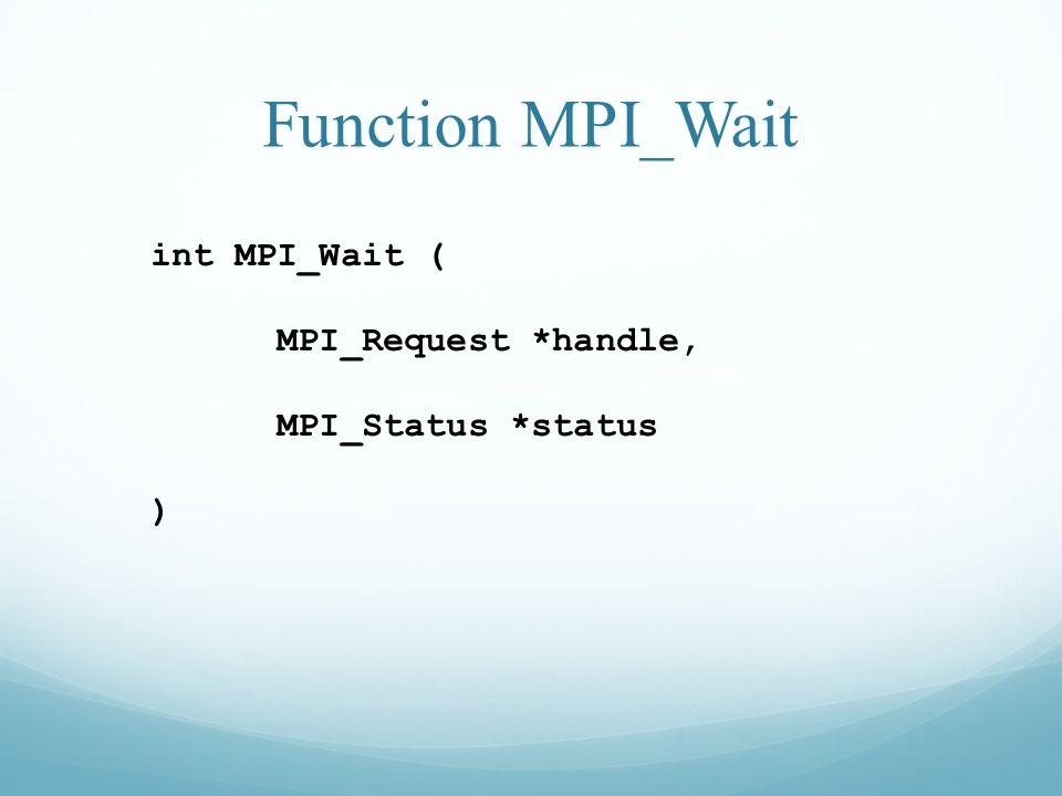 Function MPI_Wait int MPI_Wait ( MPI_Request *handle,