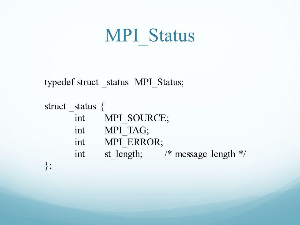 MPI_Status typedef struct _status MPI_Status; struct _status {