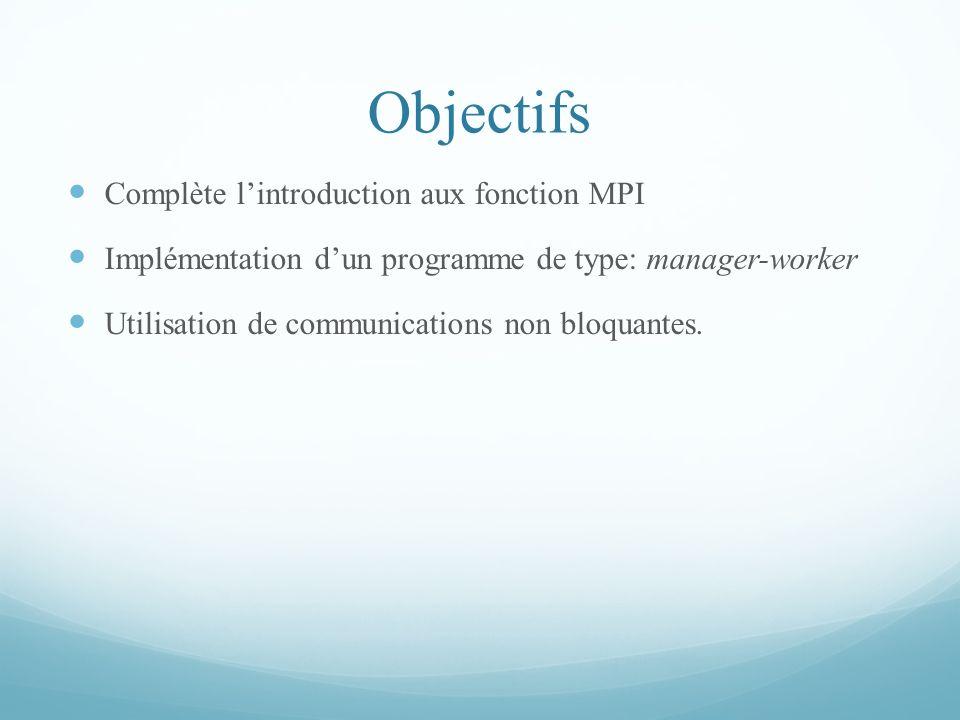 Objectifs Complète l'introduction aux fonction MPI