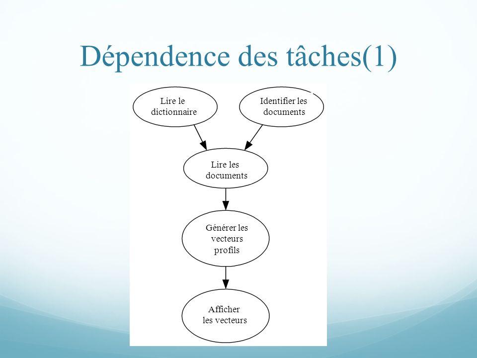 Dépendence des tâches(1)