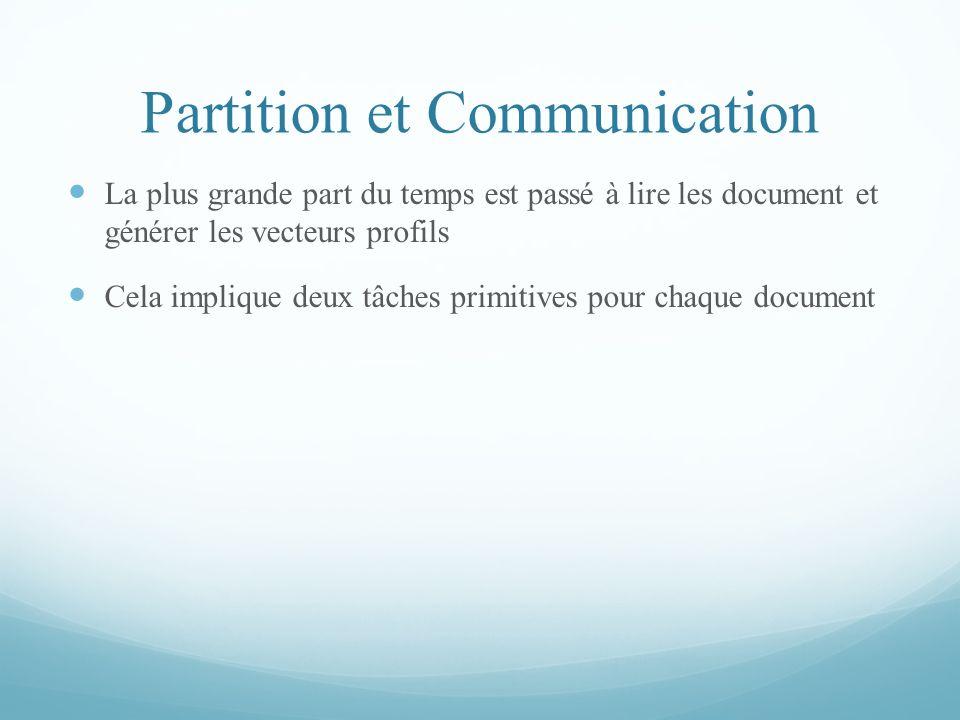 Partition et Communication