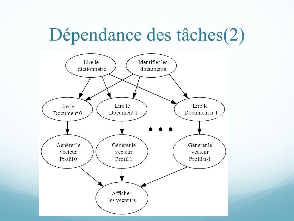 Dépendance des tâches(2)