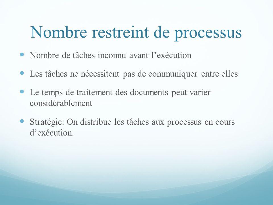 Nombre restreint de processus