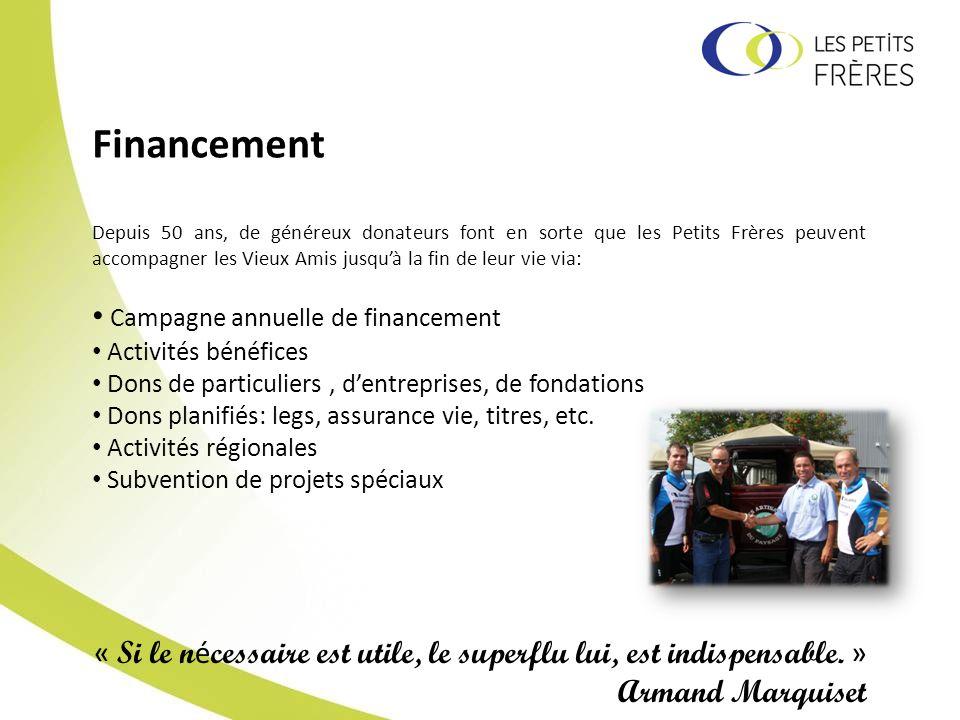 Financement Campagne annuelle de financement