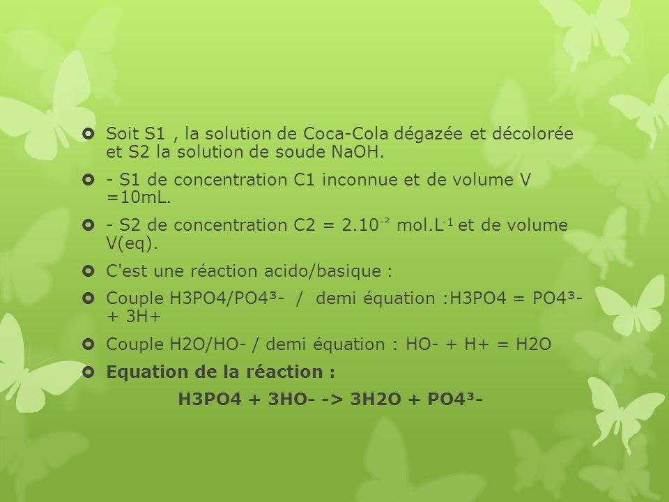 Soit S1 , la solution de Coca-Cola dégazée et décolorée et S2 la solution de soude NaOH.