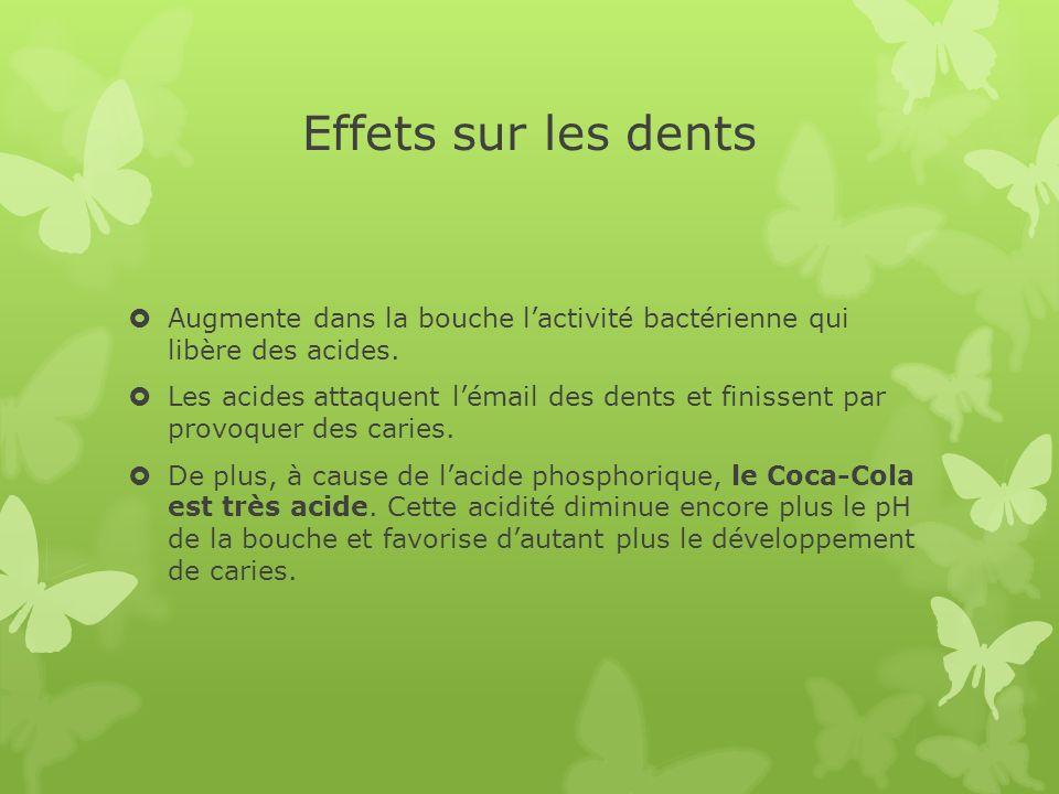 Effets sur les dents Augmente dans la bouche l'activité bactérienne qui libère des acides.