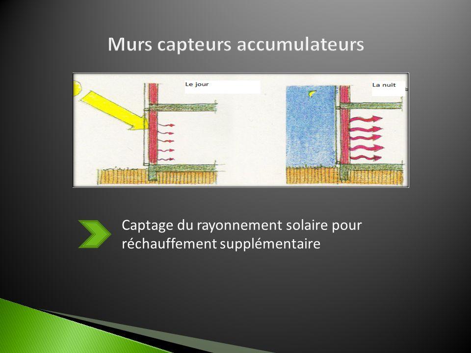 Murs capteurs accumulateurs