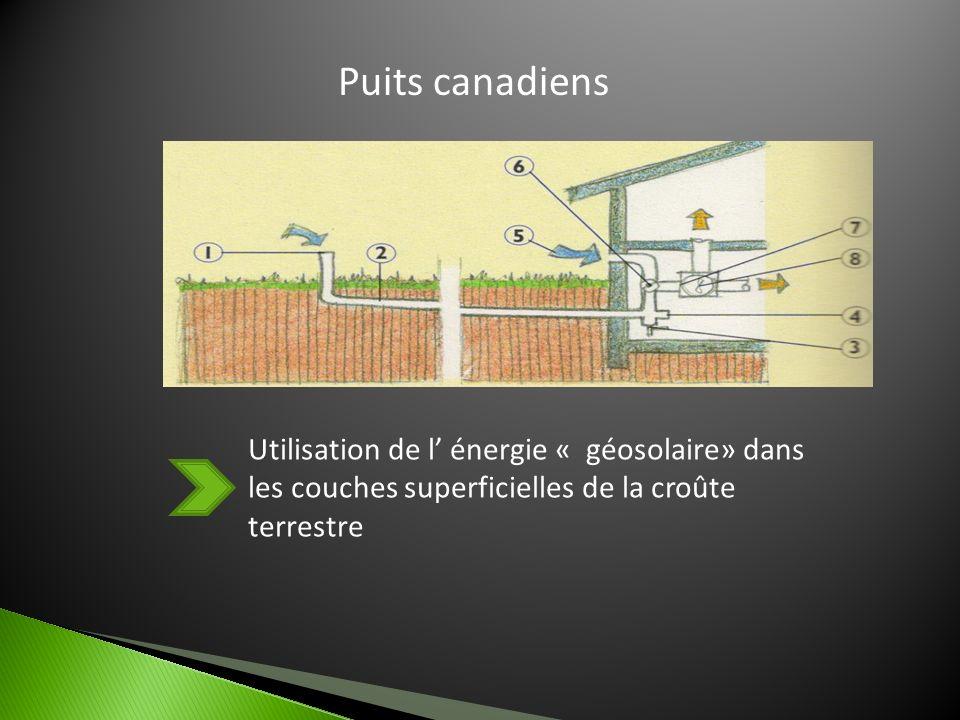 Puits canadiens Utilisation de l' énergie « géosolaire» dans les couches superficielles de la croûte terrestre.