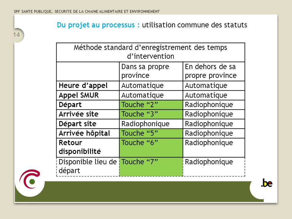 Du projet au processus : utilisation commune des statuts