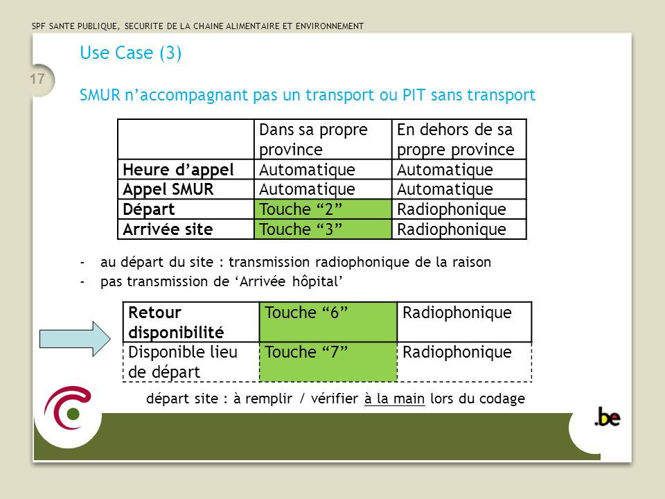 Use Case (3) SMUR n'accompagnant pas un transport ou PIT sans transport. au départ du site : transmission radiophonique de la raison.