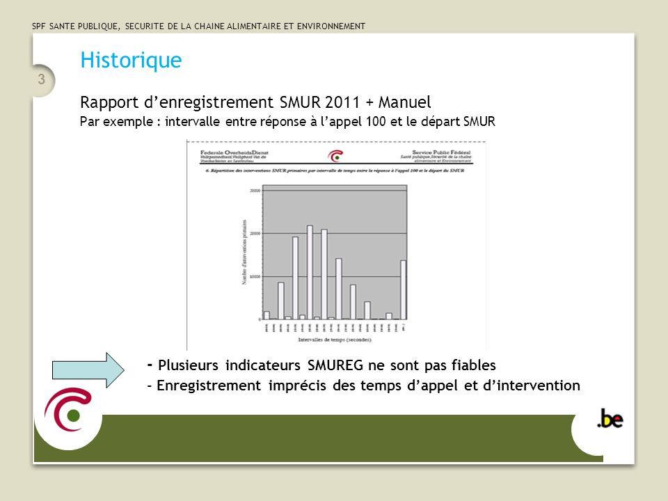 Historique Rapport d'enregistrement SMUR 2011 + Manuel
