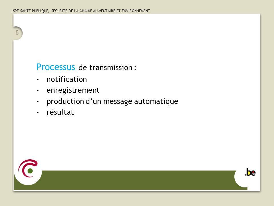 Processus de transmission :