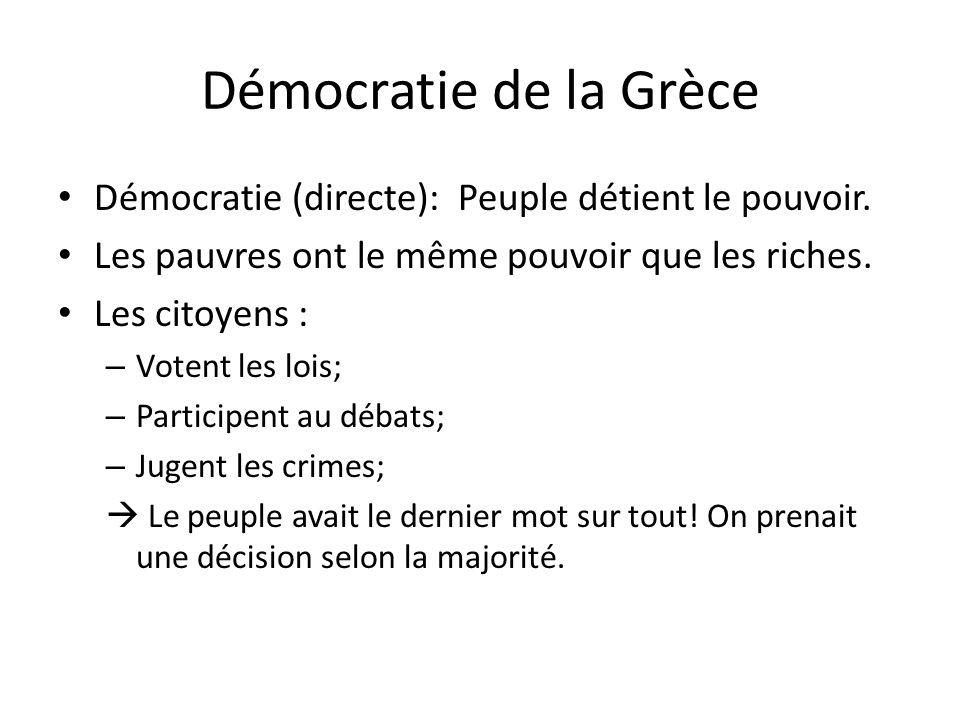 Démocratie de la Grèce Démocratie (directe): Peuple détient le pouvoir. Les pauvres ont le même pouvoir que les riches.