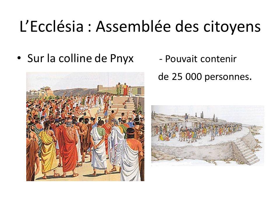 L'Ecclésia : Assemblée des citoyens