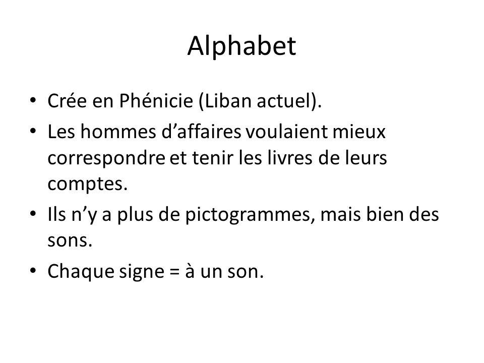 Alphabet Crée en Phénicie (Liban actuel).