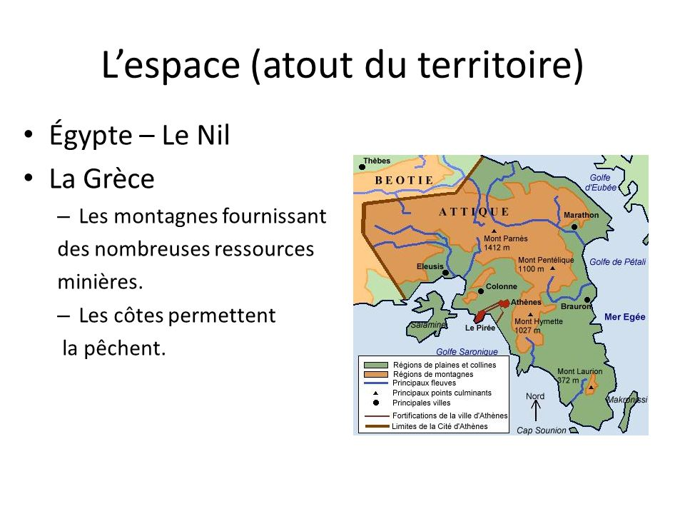 L'espace (atout du territoire)