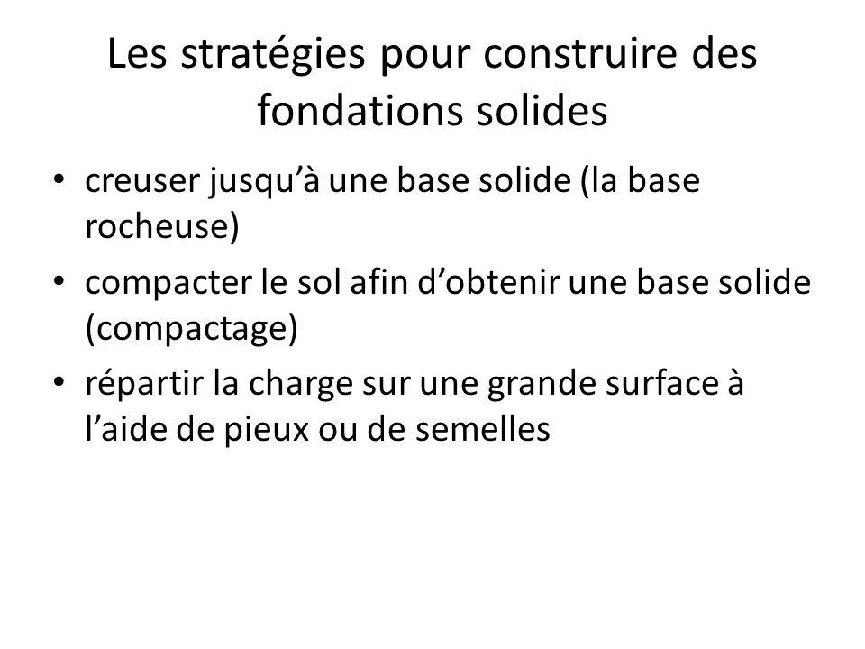 Les stratégies pour construire des fondations solides