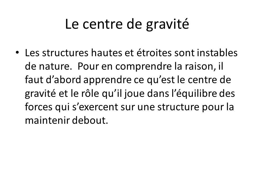 Le centre de gravité