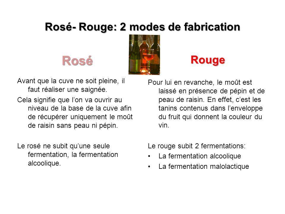 Rosé- Rouge: 2 modes de fabrication