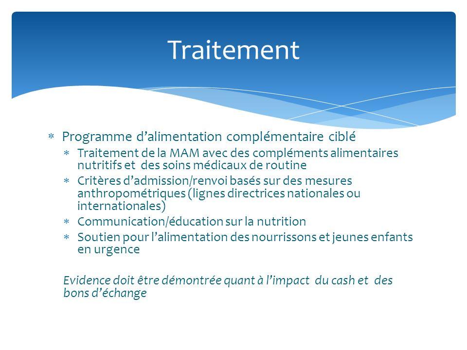 Traitement Programme d'alimentation complémentaire ciblé