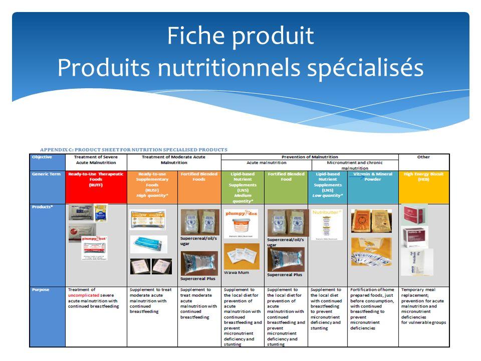 Fiche produit Produits nutritionnels spécialisés