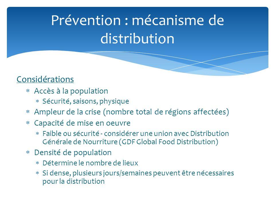Prévention : mécanisme de distribution