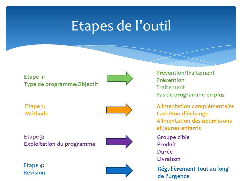 Etapes de l'outil Prévention/Traitement Prévention Traitement