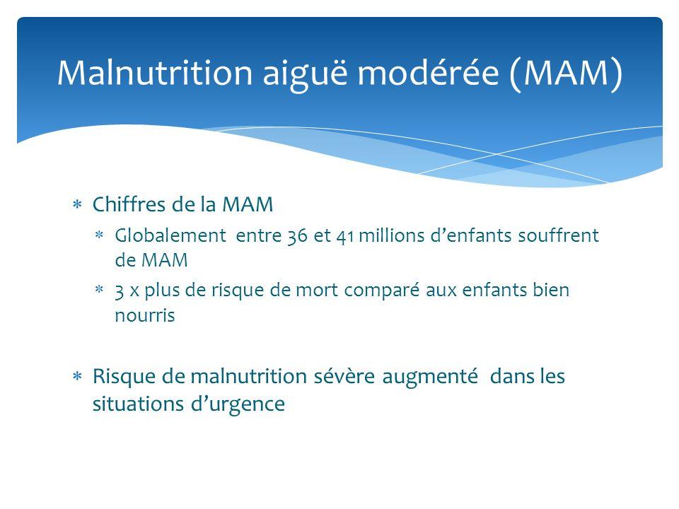 Malnutrition aiguë modérée (MAM)