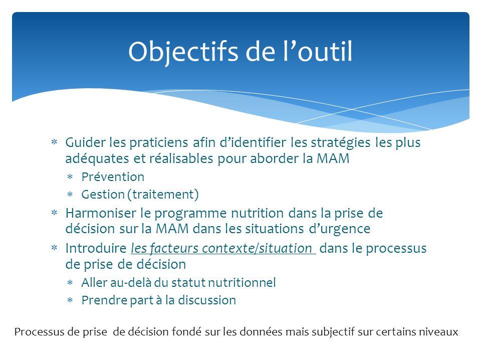 Objectifs de l'outil Guider les praticiens afin d'identifier les stratégies les plus adéquates et réalisables pour aborder la MAM.