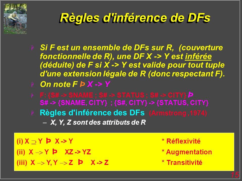 Règles d inférence de DFs