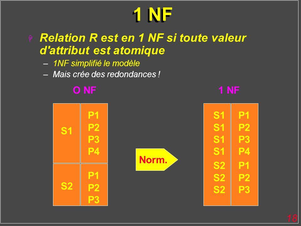 1 NF Relation R est en 1 NF si toute valeur d attribut est atomique