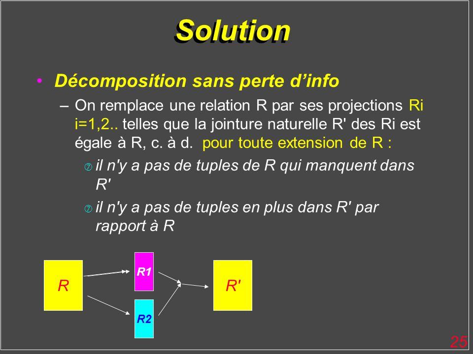Solution Décomposition sans perte d'info