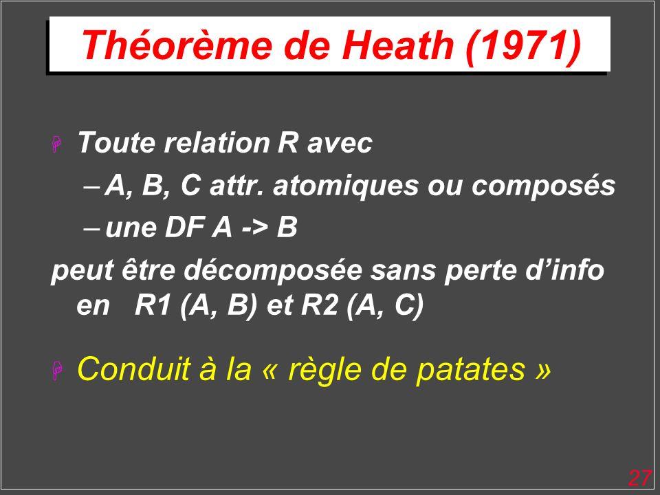 Théorème de Heath (1971) Conduit à la « règle de patates »