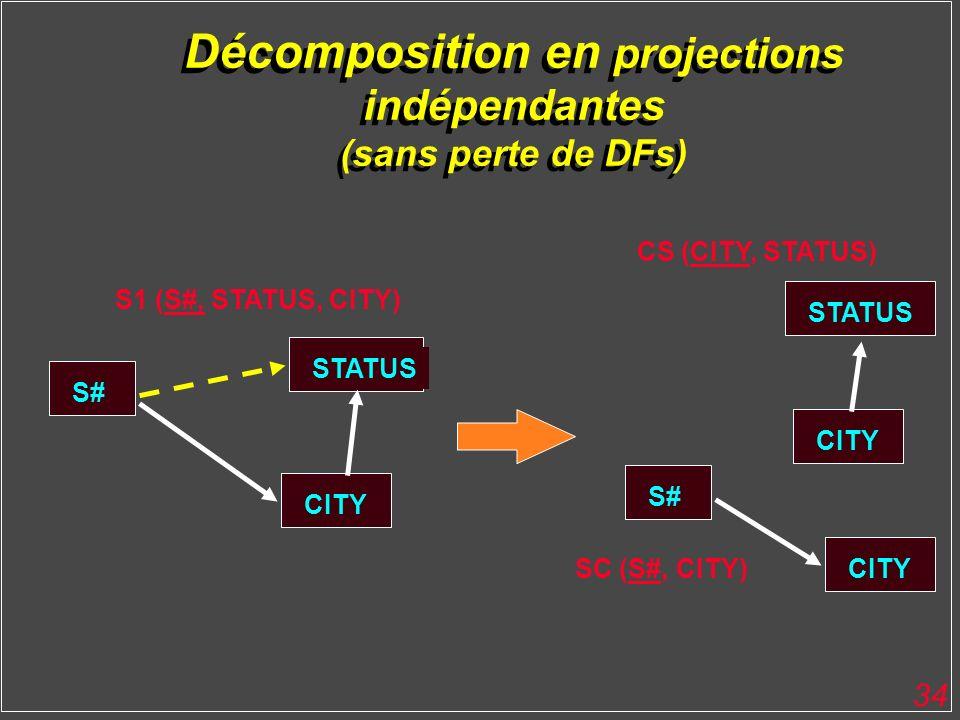 Décomposition en projections indépendantes (sans perte de DFs)