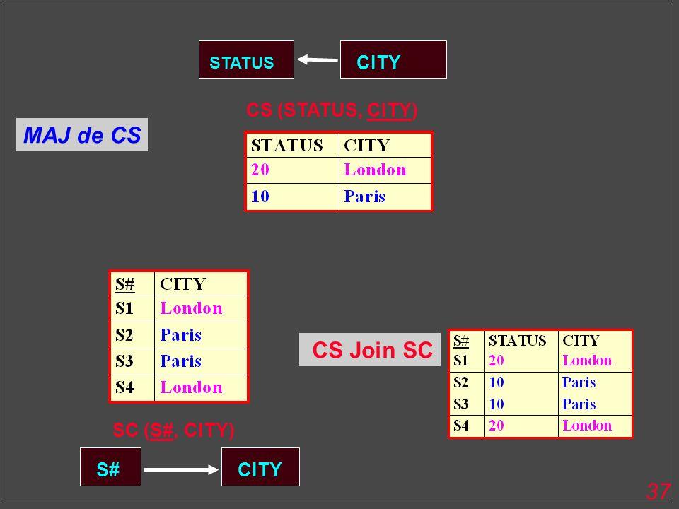 MAJ de CS CS Join SC CITY CS (STATUS, CITY) SC (S#, CITY) S# CITY
