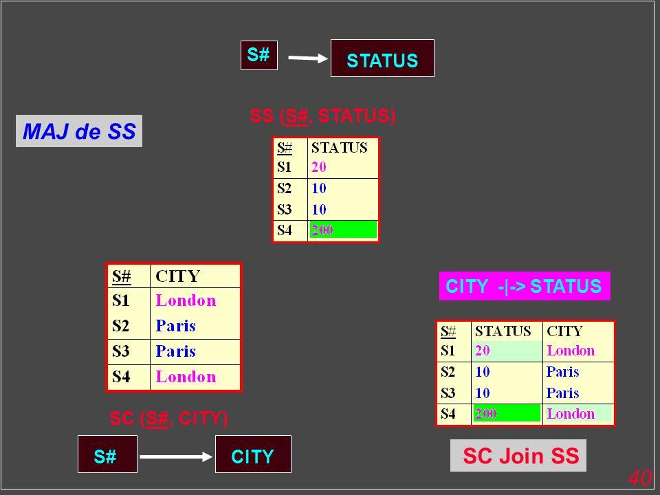 MAJ de SS SC Join SS S# STATUS SS (S#, STATUS) CITY -|-> STATUS