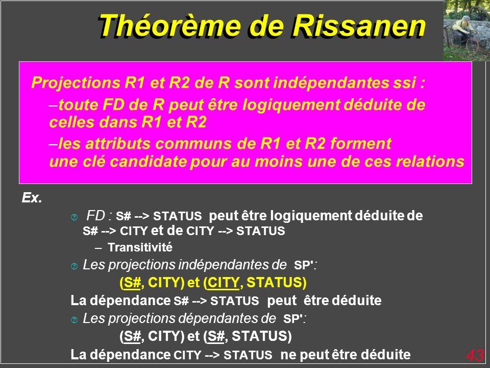 Théorème de Rissanen Projections R1 et R2 de R sont indépendantes ssi : toute FD de R peut être logiquement déduite de celles dans R1 et R2.