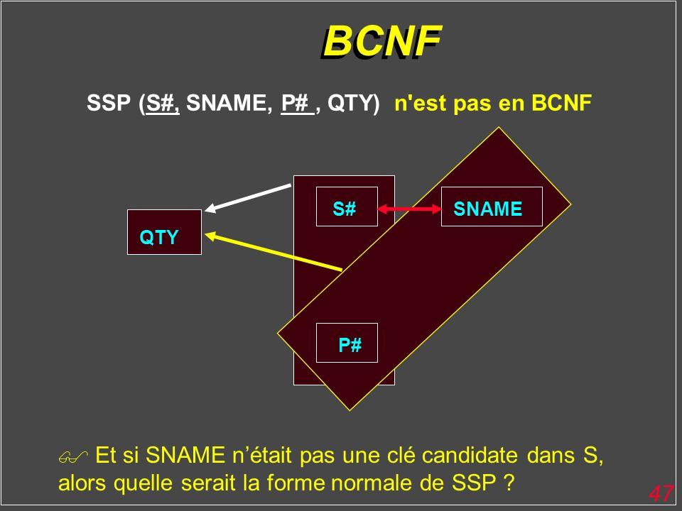 BCNF SSP (S#, SNAME, P# , QTY) n est pas en BCNF
