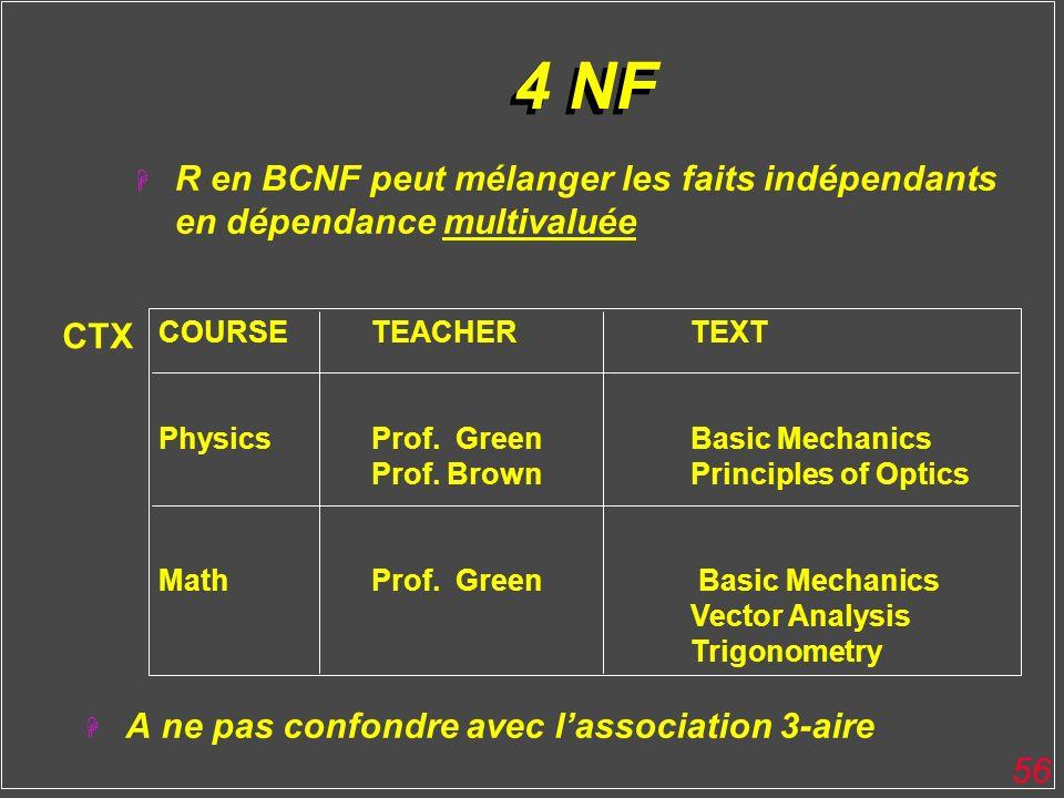 4 NF R en BCNF peut mélanger les faits indépendants en dépendance multivaluée. CTX. COURSE TEACHER TEXT.
