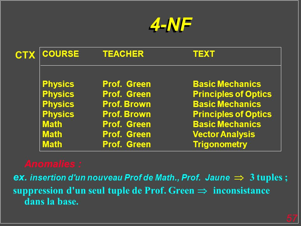 4-NF CTX. COURSE TEACHER TEXT. Physics Prof. Green Basic Mechanics. Physics Prof. Green Principles of Optics.