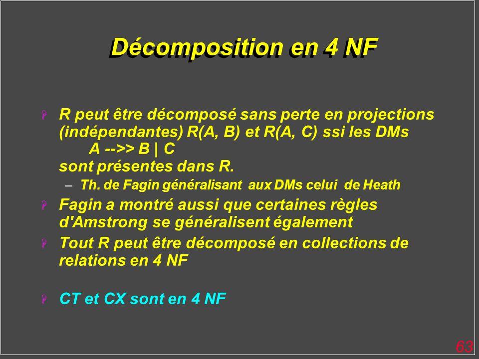Décomposition en 4 NF