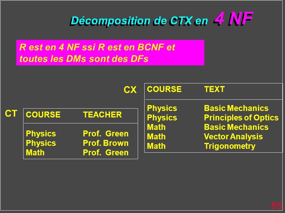 Décomposition de CTX en 4 NF