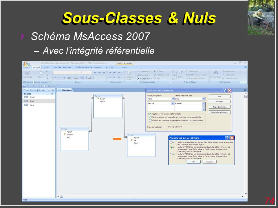 Sous-Classes & Nuls Schéma MsAccess 2007