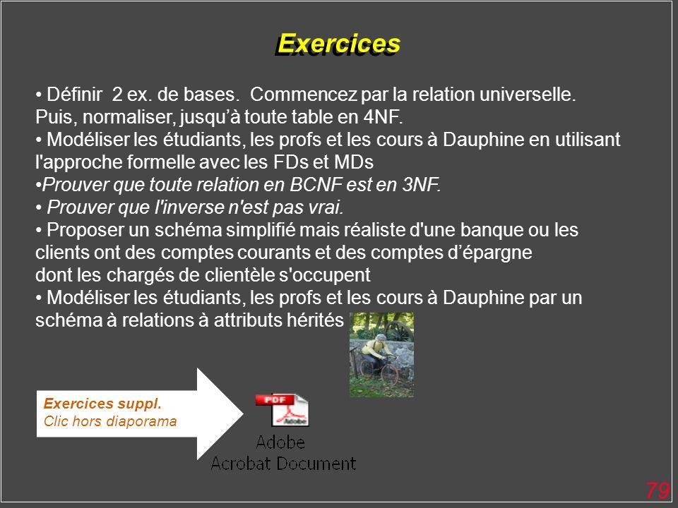Exercices Définir 2 ex. de bases. Commencez par la relation universelle. Puis, normaliser, jusqu'à toute table en 4NF.