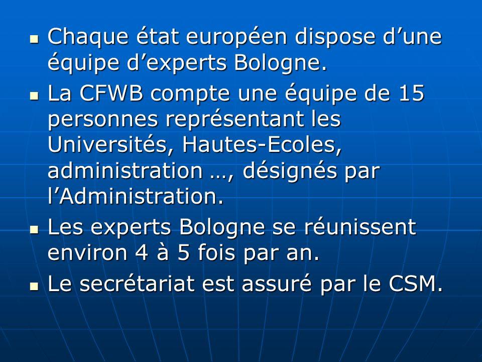 Chaque état européen dispose d'une équipe d'experts Bologne.