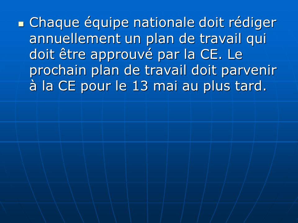 Chaque équipe nationale doit rédiger annuellement un plan de travail qui doit être approuvé par la CE.